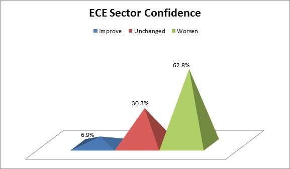 survey.a May 2014